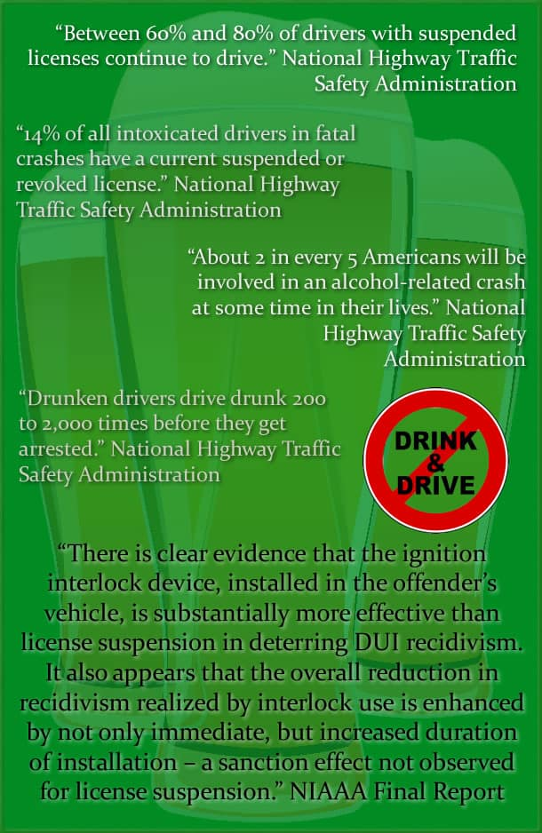 Infographic Facts about DUI
