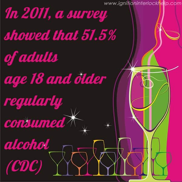 51 percent drinkers
